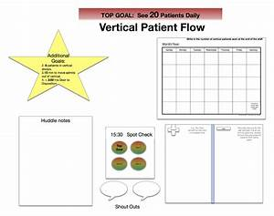 Introduction Of A Horizontal And Vertical Split Flow Model Of Emergency Department Patients As A