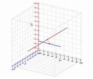 Abstand Punkt Gerade Berechnen : abstand zweier windschiefer geraden ~ Themetempest.com Abrechnung