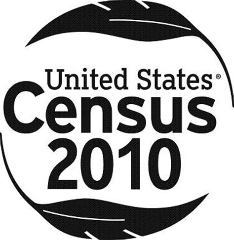 united states bureau of the census director of the united states census bureau