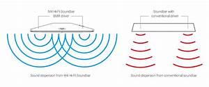 Q Acoustics Media 4  M4