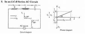 Important Questions For Cbse Class 12 Physics Ac Currents