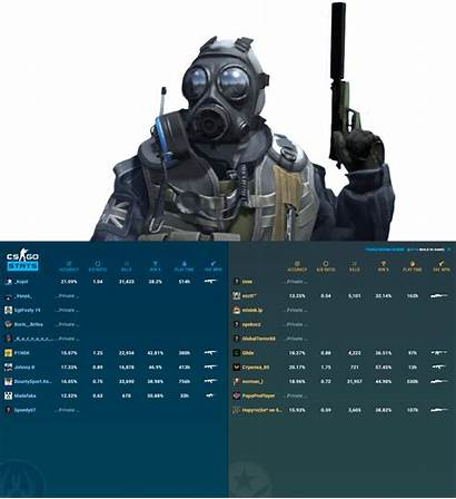 Overwolf Cs Fortnite Stats
