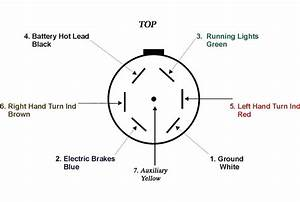 7 Pin Trailer Plug Wiring Diagram For Chevy
