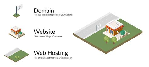 what s the difference between domain and web hosting