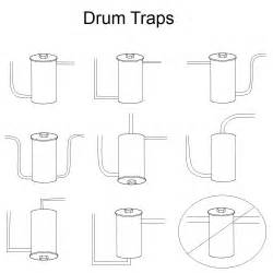 bathtub drain trap types drum traps