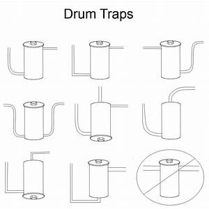What To Do About Drum Traps