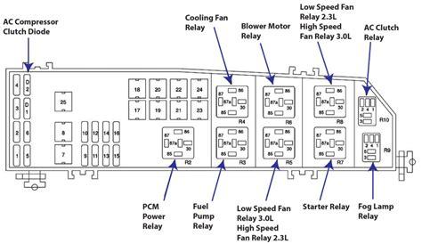 2008 Mercury Mariner Fuse Box by 2009 Mercury Mariner Fuse Box Wiring Diagram