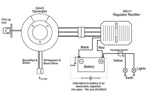 Generator Stator Wiring Diagram by Generator And Regulator Rectifier Honda Xr400 Xr650