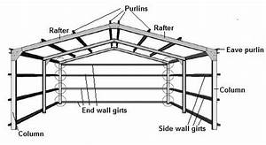 Shed Garage Information You Should Know  The Portal Frame
