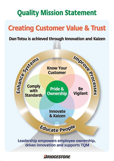 quality  customer  csr bridgestone corporation