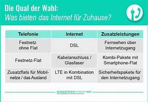 Internet Zuhause Angebote : internet f r zuhause 2019 die besten internet und telefon tarife ~ A.2002-acura-tl-radio.info Haus und Dekorationen