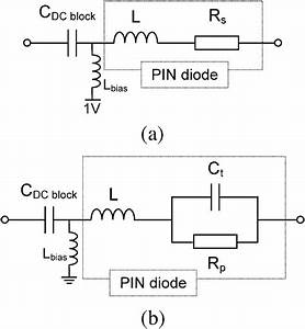Rf Equivalent Circuit For Pin Diode And Dc Block