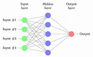 Dark side of neural networks explained