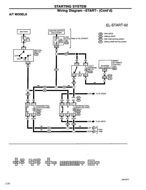 99 Altima Wiring Diagram by Repair Guides Electrical System 1999 Starting