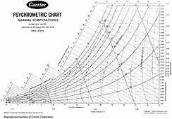 Hd Wallpapers Psychrometric Chart Pdf Metric Sweet Love Wallpaper