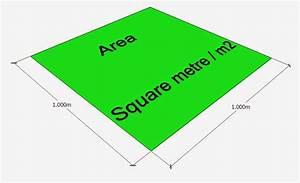Buildsum, Metre, Square, Metre, And, Cubic, Metre