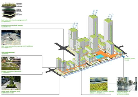 5 Ways Landscape Architects Can Influence Climate Change