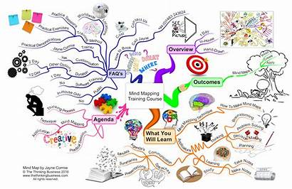 Mind Mapping Course Map Training Thinking Visual