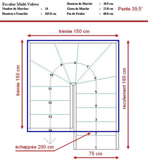 comment calculer le giron d un escalier 28 images schema pour fabriquer un escalier wiki