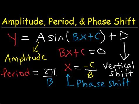 How to Find Phase Shift Amplitude and Period