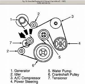 We Need A Diagram For The Serpentine Belt For A  U0026quot 97 Ford
