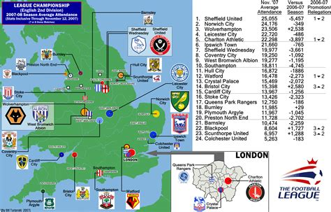football divisions  england