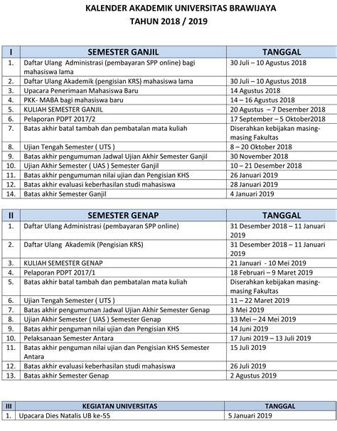 kalender akademik academic calendar program studi dietisien