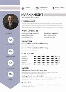 guide to good professional cv samples good resume samples With good cv format