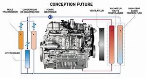 Circuit De Refroidissement Moteur : new holland am liore le refroidissement moteur machinisme pleinchamp ~ Gottalentnigeria.com Avis de Voitures