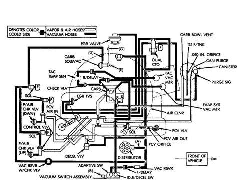 2000 Jeep Grand Vacuum Hose Diagram 1989 jeep require vacume hose diagram liter wheel drive