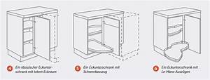 Eckschrank Küche 60x60 : alle schranktypen f r die k che modelle varianten ~ Yasmunasinghe.com Haus und Dekorationen