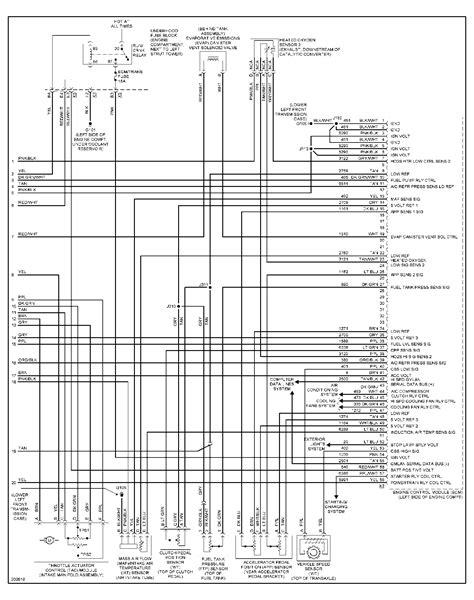 help map wire diagram needed saturn sky forums saturn