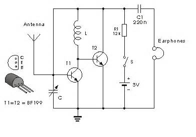 Simplest Receiver Electronics Everyday