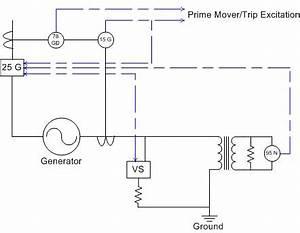 commercial generator grounding methods low high With generator grounding