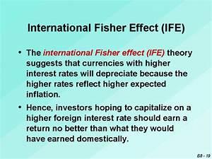 International Fisher Effect  Ife