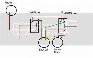 Boat Console Wiring Diagram