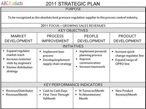 page strategic plan strategic planning
