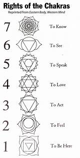 Chakra Symbols Reiki Coloring Tattoo Yoga Sketch Printable Bing Symbole Diy sketch template