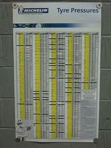 Tire Pressure Chart Tire Pressure Chart Tire Pressure Chart