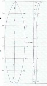 wood work wooden surfboard fish plans pdf plans With making a surfboard template