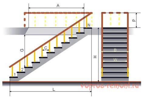 calcul escalier sur mesure calcul escalier h 233 licoidal metallique note 224 roubaix 59