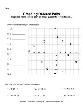 Graphing Ordered Pairs 2