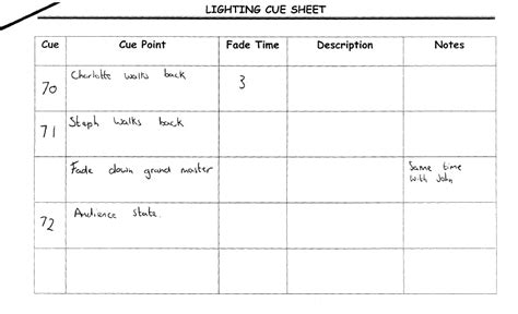 unit 66 lighting operations working log cue sheet