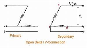 Open Delta Or V
