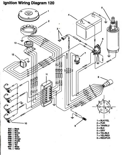 60 Hp Mercury Outboard Wiring Harnes Diagram by Mercury 115 4 Stroke Wiring Diagram Wiring Library