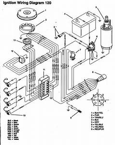 Johnson 115 Hp Outboard Motor Wiring Diagram 1195