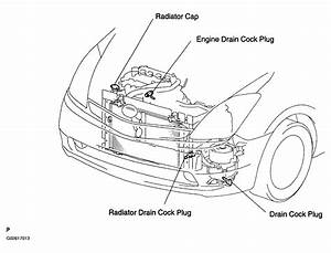 i have a 2005 toyota prius and i want to change the engine With what engine coolant