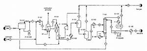 Hazop Method  Deviation Analysis