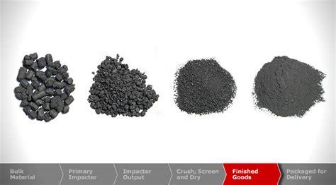 graphite carbon grains flours graphite sales