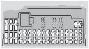 2005 Volvo S40 Fuse Box : volvo xc90 mk1 2005 first generation fuse box diagram ~ A.2002-acura-tl-radio.info Haus und Dekorationen